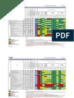 Tabel a e Specific a Cao 05135