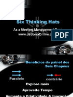 Six Thinking Hats PowerPoint