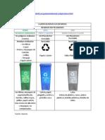 CLASIFICACION DE RESIDUOS.docx