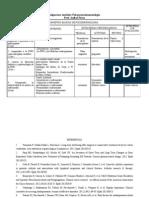 Conceptos Basicos de Pni