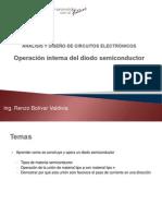 Capitulo I - Operación interna del diodo semiconductor.pdf