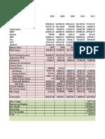 ONGC Business Valuation 2012.xlsx