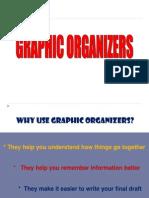 Presentation- Graphic Organizers