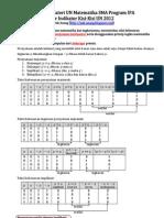 Ringkasan Materi UN Matematika SMA Per Indikator Kisi Kisi SKL UN 2012