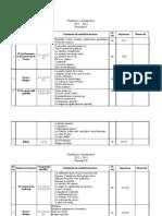planificareanualalb.franceza2008_2009