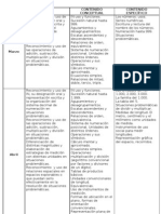 contenidos matematica planificación