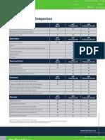 gINT-V8i Product Comparison[1]