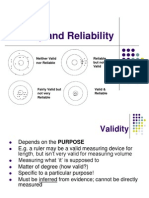 Validity and Reliability in research