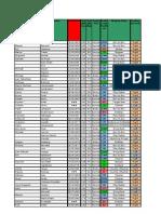 FO2 Players Database - Winter 2009 by Senjougahara (Edited by SinSai)
