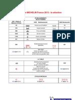 2013_Selection GM France FR