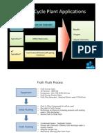 Froth Flush Process