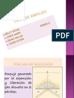 TIPOS DE EMPUJES,, EXPOCICICÓN