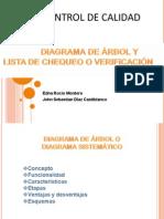 Diagrama de Arbol y Lista de Verificacion Alumnos
