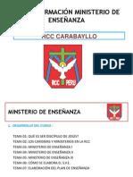 FORMACION MINST ENSEÑANZA-TEMA01