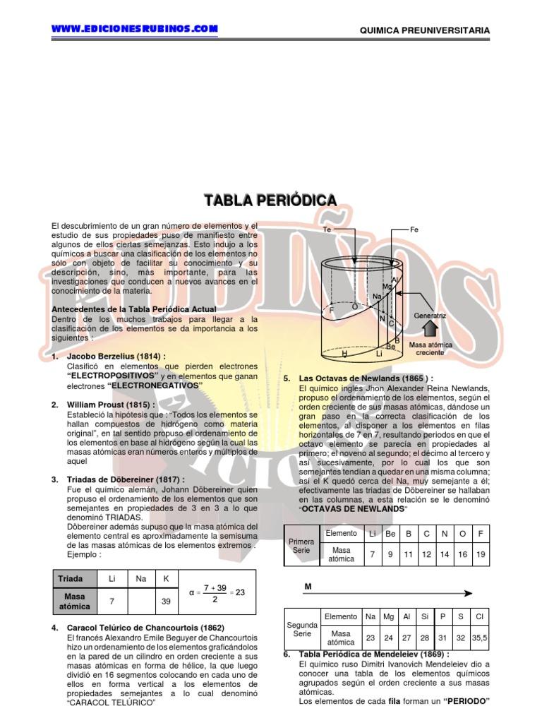 29862724 tabla periodica urtaz Images