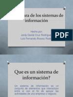 Estructura de los sistemas de información
