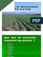 4dinamicaden p k Carlossierra 091002144728 Phpapp01
