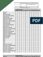 Power Defaults Table.doc