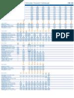 X58 X60 Timetable Scotland