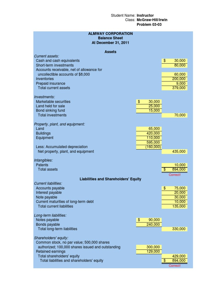 Sinking Fund In Balance Sheet Related Keywords