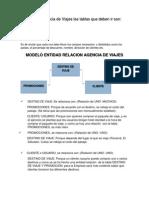 MODELO ENTIDAD RELACION.docx