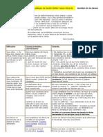 chrome server2print http ecole saint didier free fr gestion classe htm 1361232862