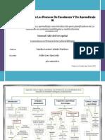 Mapa Conceptual,_cognicion, Cultura, Lengua y Aprendizaje_luis Enrique Lopez