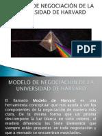 MODELO DE NEGOCIACIÓN DE LA UNIVERSIDAD DE HARVARD.pptx