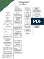 Evolucion de Los Principios Cooperativos en La Historia Del Movimiento