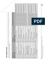 Mapping NQF and QCF