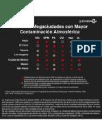9MegaciudadesContaminas.pdf