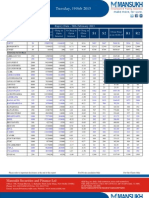 Go Ahead for F&O Report 19 February 2013 Mansukh Investment and Trading Solution