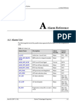 02-A Alarm Reference