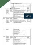 Plan de Ingrijire a Pacientului Cu Avc