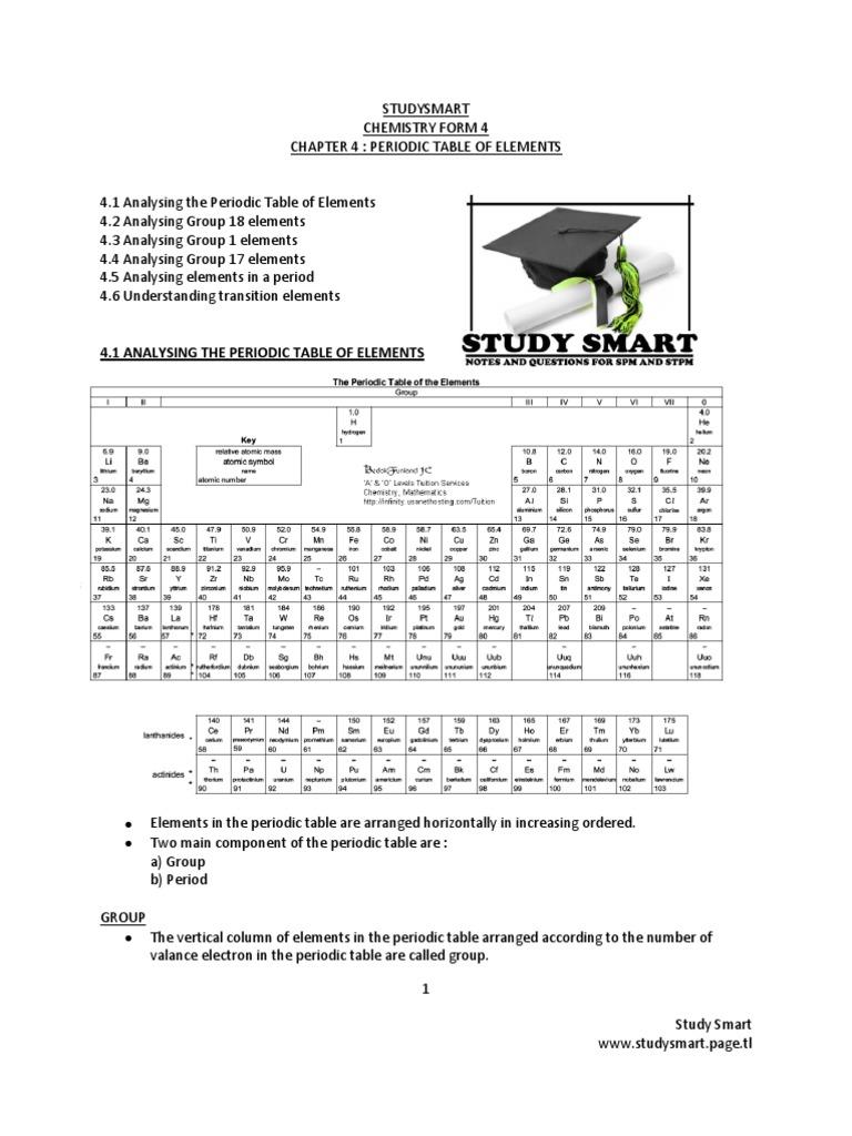 Studysmart chapter 4 chlorine chemical elements gamestrikefo Images