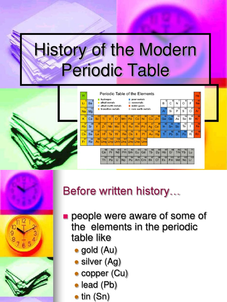 21174932 History Of The Modern Periodic Table Periodic Table