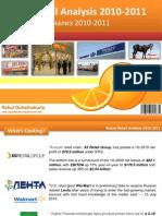 Russia Retail Analysis 2010-2011