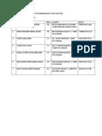 Senarai Nama Pelajar Sertai Rombongan Ke Port Dickson