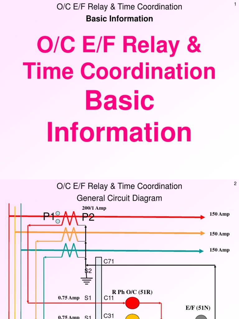 Oc Relay Ion Electric Power System Fuse Electrical