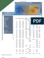 Internacional Aluel - Tabla Disipadores (Datos)
