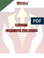 25160705 Fluxograma Dos Processos Nas VARAS CIVEIS