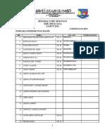 Senarai Staf SMKS 2013