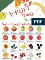 Fruit Guide