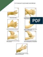 Brosur Cara Mencuci Tangan Yang Baik Dan Benar