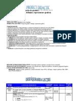 Proiect Functia_de_grad_I Cls 8 Geogebra