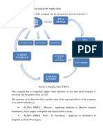 Essay Supply Chain Management.docx