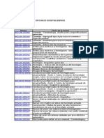 Indice de Normas Chilenas NCh. Oficiales