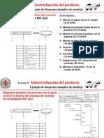 Ejemplos de Diagramas de Proceso