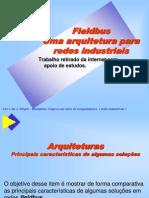 FIELDBUS ARQUITETURA