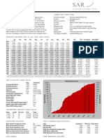 SAR Liquid Equity Alpha Strategy - Factsheet 2 x